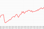 1024px-Bush_disapproval_ratings_line_graph